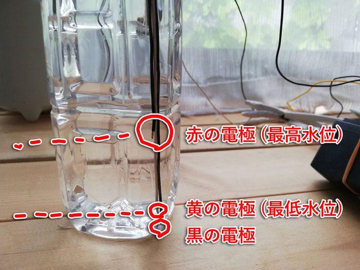 電極と水位の説明