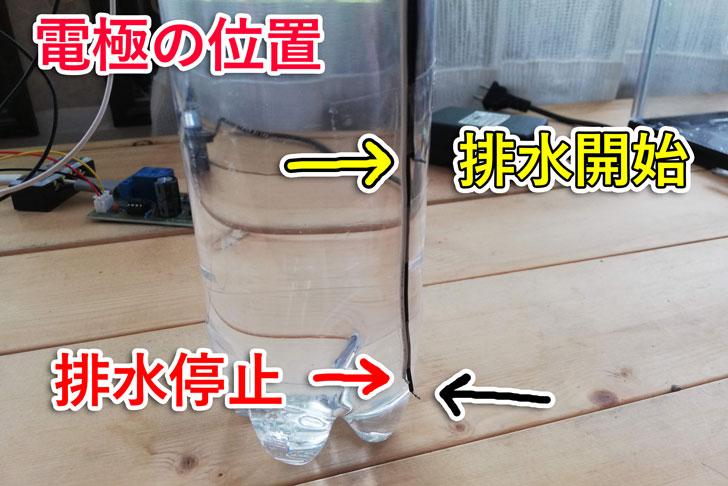 電極の位置解説